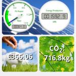 Met de mobiele applicatie kunt u uw zonnepanelen volgen met uw smartphone
