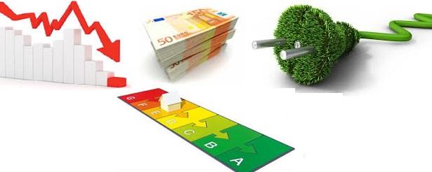 groene stekker-geld-trend